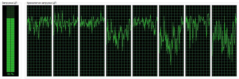 Загрузка процессора в After Effects CC 2015.jpg